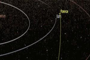 Φόβοι για επαλήθευση του Αρμαγεδδών: Αστεροειδής θα περάσει ξυστά από τον πλανήτη μας! (video)