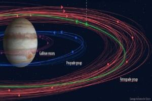 12 ακόμη δορυφόρους του Δία ανακάλυψαν αστρονόμοι! (Video)