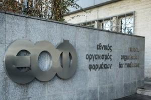Συναγερμός από τον ΕΟΦ: Το επικίνδυνο προϊόν για τη στυτική δυσλειτουργία!