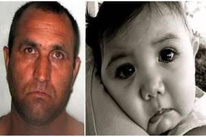 Αλβανός στη Ρόδο βίαζε ανήλικα κοριτσάκια επί χρόνια και προκαλεί φρίκη και αποτροπιασμό στο νησί!
