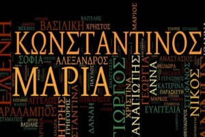 Αυτά είναι τα πιο όμορφα ελληνικά ονόματα και η σημασία τους!