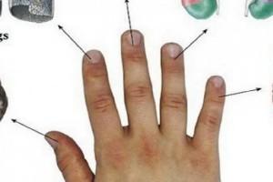 Εσείς το γνωρίζατε; Το κάθε δάχτυλο του χεριού συνδέεται με 2 όργανά!