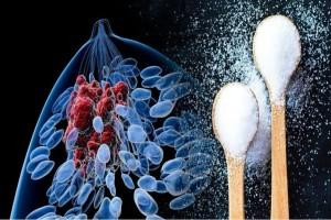Προσοχή: Η ζάχαρη αυξάνει τον κίνδυνο για καρκίνο του μαστού!