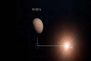 Βρέθηκε υπερ-Γη που πιθανώς είναι φιλόξενη για ζωή! (Video)