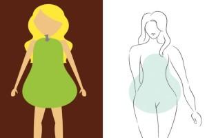 Τι πρέπει να φοράνε οι γυναίκες με σωματότυπο αχλάδι;