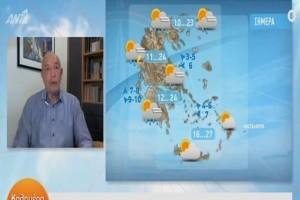 «Καμπανάκι» από τον Τάσο Αρνιακό: Έρχονται έντονα καιρικά φαινόμενα! (Video)