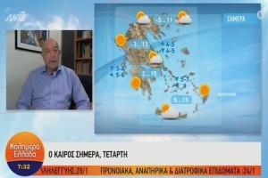 Τάσος Αρνιακός: Ηλιοφάνεια αλλά...με τσουχτρεό κρύο και παγετό! Η πρόγνωση μέχρι και το Σαββατοκύριακο! (Video)