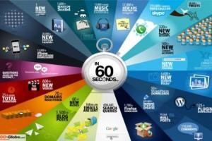 19+1 πράγματα που γίνονται μέσα σε 60 δευτερόλεπτα στο internet!