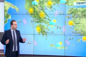 """SOS - Πολύ μεγάλος κίνδυνος πυρκαγιάς σήμερα..."": Ο Κλέαρχος Μαρουσάκης προειδοποιεί"