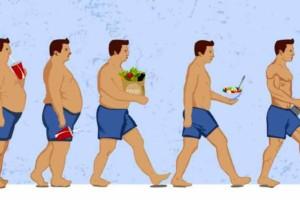 11 τροφές που δεν παχαίνουν - Μπορείτε να φάτε όσο θέλετε