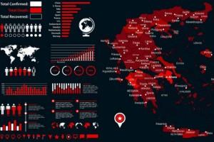 «Καλπάζει» ο κορωνοϊός στην Ελλάδα:  Ανησυχία για το «άλμα» κρουσμάτων - Πιθανά νέα μέτρα πριν τον Δεκαπενταύγουστο (Video)