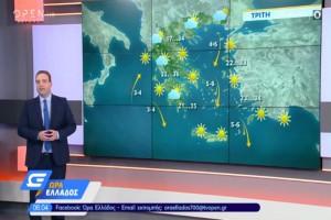Στα ύψη και πάλι ο υδράργυρος - Μεγάλος κίνδυνος για... -  Ο Κλέαρχος Μαρουσάκης προειδοποιεί