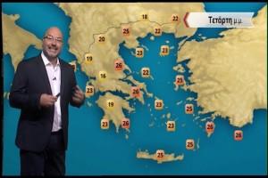 «Έρχεται καλοκαίρι ξανά, έντονη ζέστη από…» - Ο Σάκης Αρναούτογλου προειδοποιεί