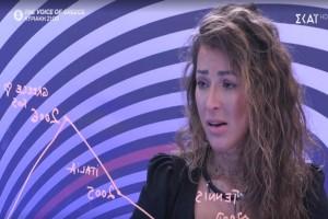 Big Brother: Ράγισε καρδιές η Ραμόνα με την εξομολόγηση και τη γραμμή ζωής της - Το ανατριχιαστικό τροχαίο που παραλίγο να της στοιχίσει τη ζωή