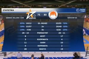 """Basket League: Δύο στα δύο το Περιστέρι - Πήρε """"διπλό"""" μέσα στον Ιωνικό (Video)"""