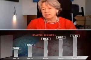 «Βόμβα» Λινού: «Αν δεν λειτουργήσουν τα μέτρα σε 8 μέρες θα έχουμε...» (Video)