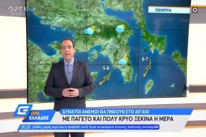 """""""Ηλιοφάνεια και πιθανές τοπικές βροχές"""" - Ο Κλέαρχος Μαρουσάκης προειδοποιεί"""
