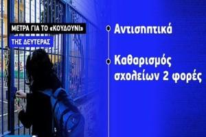 Σχολεία: Το πρόγραμμα για τους μαθητές - Όλα τα μέτρα για το άνοιγμα (Video)