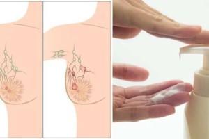 Προκαλεί καρκίνο του στήθους και δυστυχώς το χρησιμοποιούμε όλες μας - Ανοίξτε τα μάτια σας! (Video)