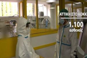 Κορωνοϊός: Ασφυκτική η κατάσταση στην Αττική - Στο 95% η πληρότητα των ΜΕΘ (Video)