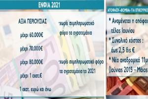 ΕΝΦΙΑ: Ποιοι έχουν μειώσεις και ποιοι δεν πληρώνουν καθόλου - Βόμβα ΣτΕ για επικουρικές και Δώρα (Video)