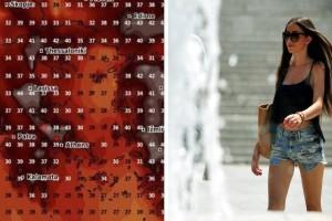 Καιρός σήμερα (30/07): Καμίνι η χώρα με την θερμοκρασία στους 43 βαθμούς! Σάκης Αρναούτογλου: Προειδοποιεί για νέο «χτύπημα» καύσωνα