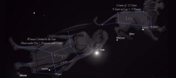 Η ευθυγράμμιση των αστερισμών στις 23 Σεπτεμβρίου φέρνει το τέλος του κόσμου!