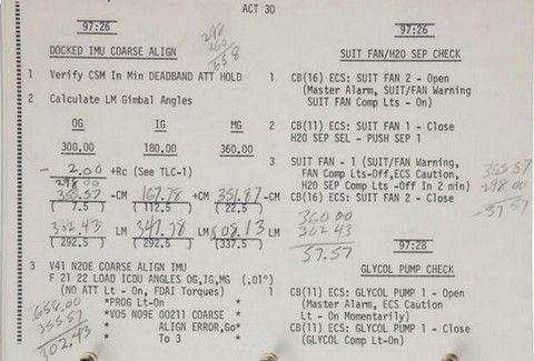 Στο σφυρί για €25.600 η λίστα ελέγχου του Απόλλων 13