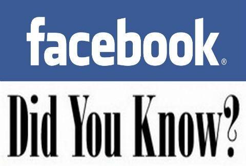 Facebook:Μάθε 10 πράγματα για το ...ηλεκτρονικό σου