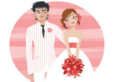 Πόσο διαρκεί ένας γάμος; Μπορείτε να το προβλέψετε…