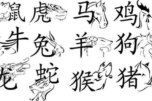 Κινέζικα Ζώδια: Δες σε ποιο ανήκεις και τι σε χαρακτηρίζει!