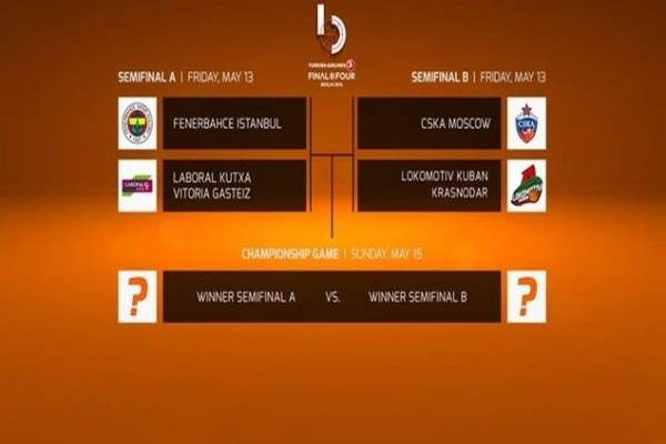 Euroleague: Άλλαξαν ώρες οι ημιτελικοί του final four! Διαβάστε αναλυτικά...