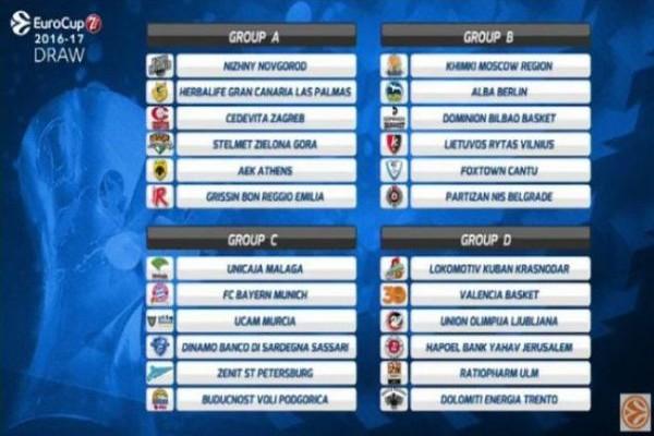 Κλήρωση Eurocup: Οι αντίπαλοι της ΑΕΚ για την πρώτη φάση!