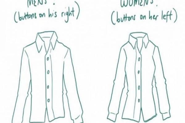 7572fc905385 Στα ανδρικά πουκάμισα τα κουμπιά βρίσκονται στην αντίθετη πλευρά από τα  γυναικεία. Ξέρετε όμως γιατί  - Περίεργα-Funny - Athens magazine