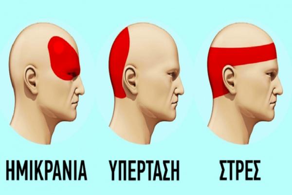 Τέλος στον εφιάλτη: Να πώς θα ξεφορτωθείτε τους πονοκεφάλους σε 5 λεπτά χωρίς χάπια