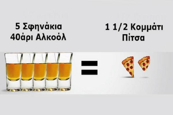 Θερμίδες να τις... πιεις στο ποτήρι: Τόσο αλκοόλ αντιστοιχεί στα αγαπημένα σας φαγητά!
