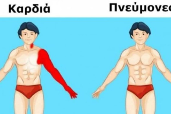 Αν πονάτε σε κάποιο από αυτά τα 9 σημεία στο σώμα σας τότε ένα εσωτερικό σας όργανο παρουσιάζει πρόβλημα υγείας!