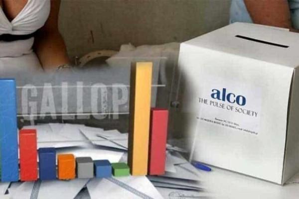 Θεσσαλονίκη: Ποιοι προηγούνται στη δημοσκόπηση της Alco;