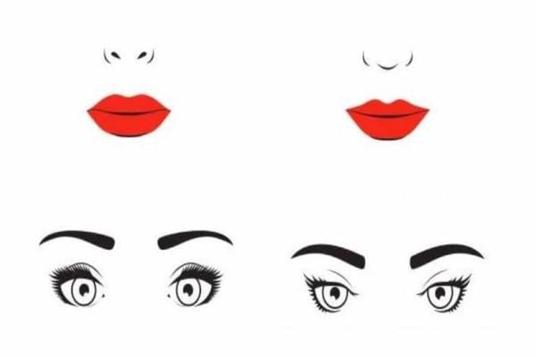 Τι μαρτυρά το σχήμα των ματιών σου για την προσωπικότητά σου;