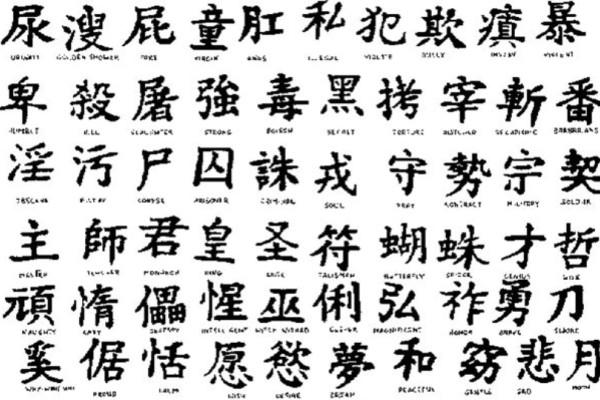 Εσείς γνωρίζετε πως είναι το όνομα σας στα κινέζικα;