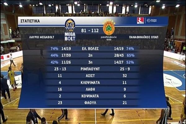 Basket League: Ο Παναθηναϊκός «καθάρισε» το Λαύριο με 81-112!  (Video)