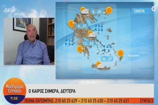 Τάσος Αρνιακός: Παράλογος ο καιρός για την εποχή! (Video)