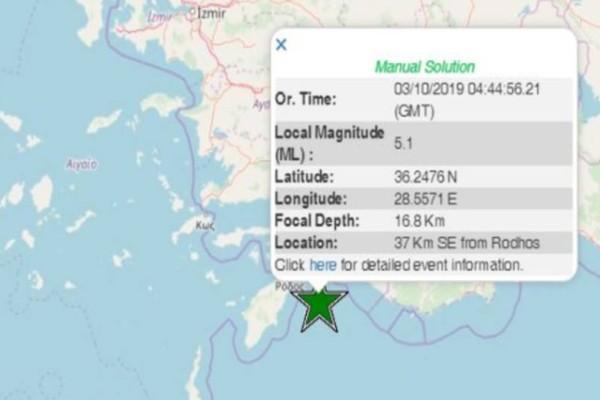 Σεισμός 5,1 Ρίχτερ στην Ρόδο! (Video)