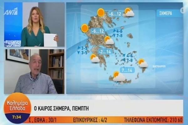 Τάσος Αρνιακός: Βελτιωμένος ο καιρός αλλά...! Η πρόγνωση μέχρι και το Σαββατοκύριακο! (Video)