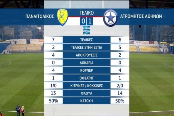 Super League: Σπουδαία νίκη για τον Ατρόμητο μέσα στο Αγρίνιο! (Video)