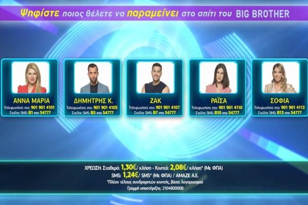 Big Brother ψηφοφορία: Ποιος παίκτης θέλετε να παραμείνει στο σπίτι (20/11)!
