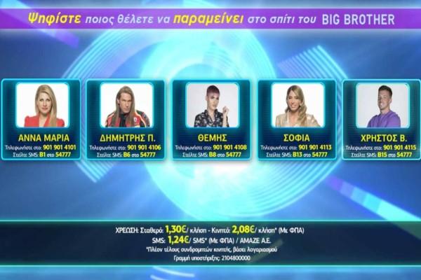 Big Brother ψηφοφορία: Ποιος θέλεις να παραμείνει στο σπίτι!