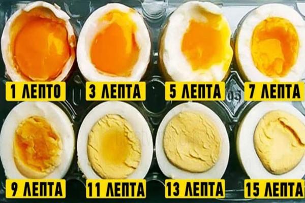 Οι σωστοί χρόνοι για να βράσετε το τέλειο αυγό