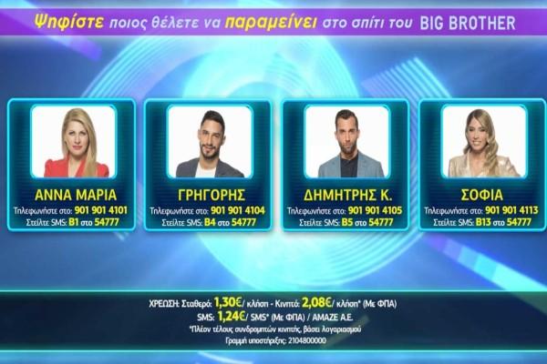 Big Brother ψηφοφορία: Ποιος παίκτης θέλετε να παραμείνει στο σπίτι;  (04/12)