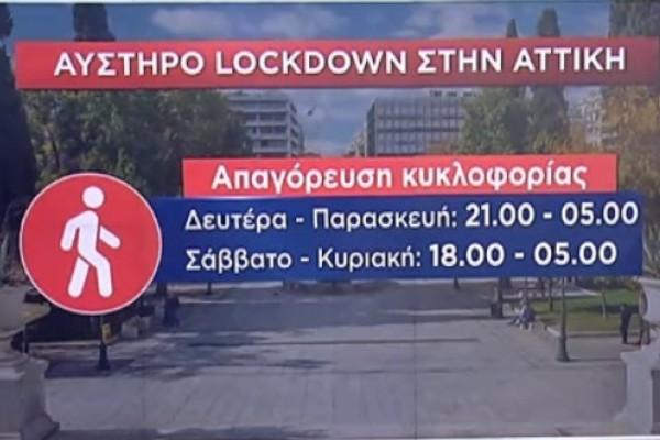 Κορωνοϊός-Lockdown Aττική: Τι κλείνει και τι παραμένει ανοιχτό από την Πέμπτη (11/2)